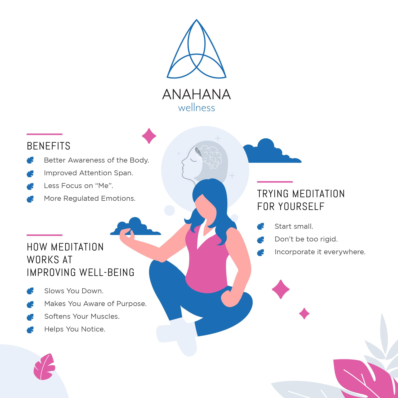 Anahana-Wellness-How-Meditation-Works