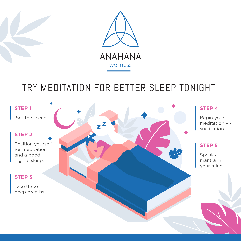AnahanaWellness-Guided-Meditation-For-Sleep