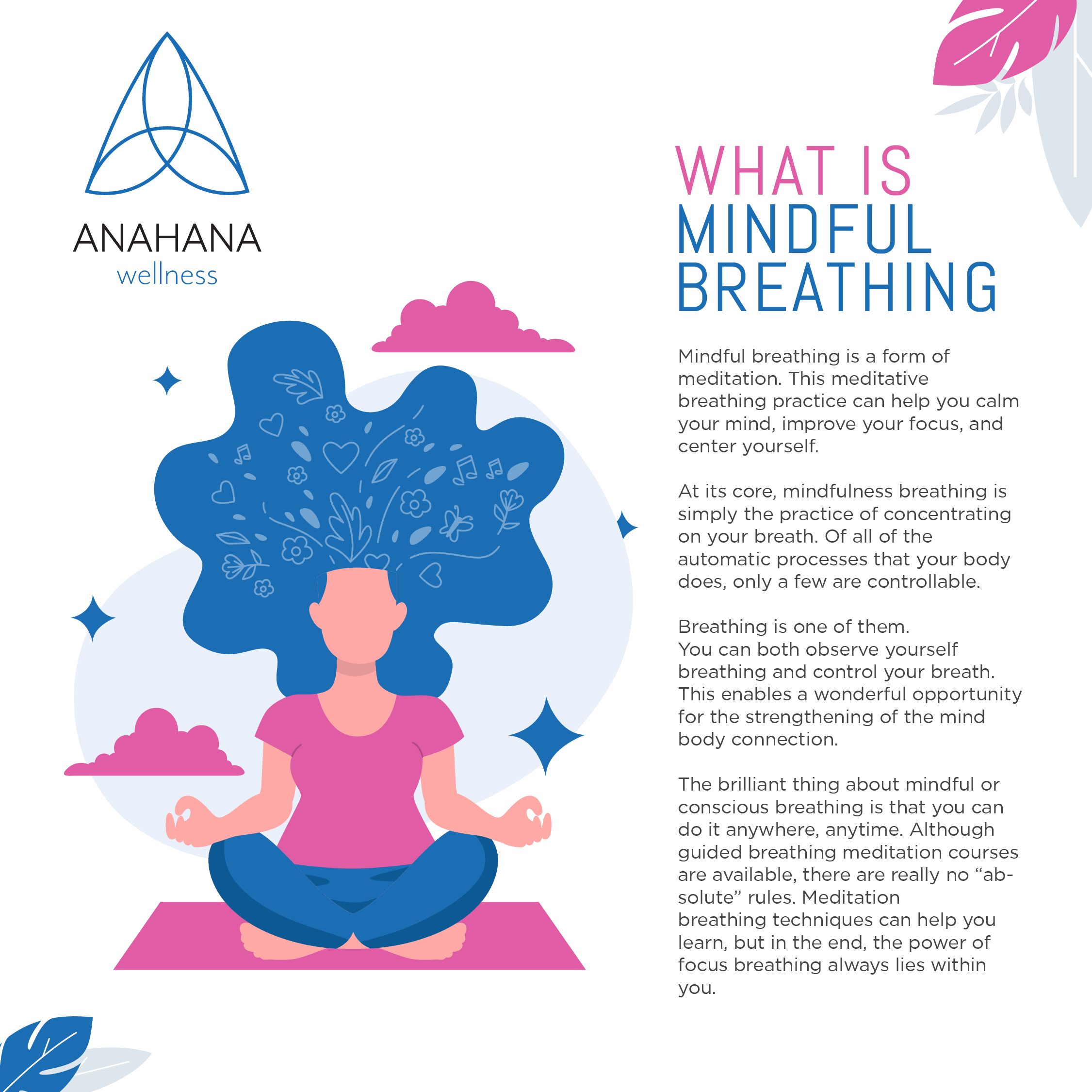 Girl sitting in lotus pose practicing mindful breathing infographics