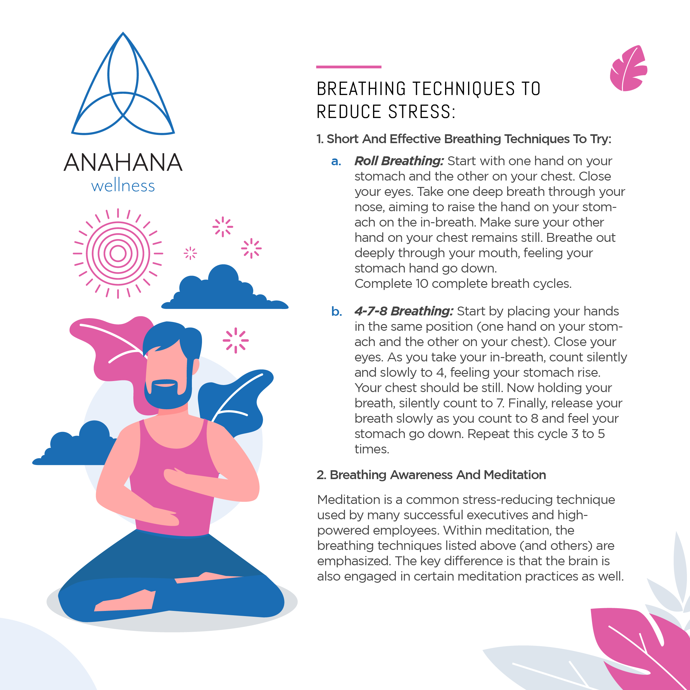 AnahanaWellness-Workplace-Stress