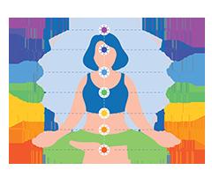 Méditation chakra noms des 7 chakras