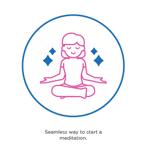 Anahana Wellness of grafic of girl sitting in meditation pose to start meditating using square breathing