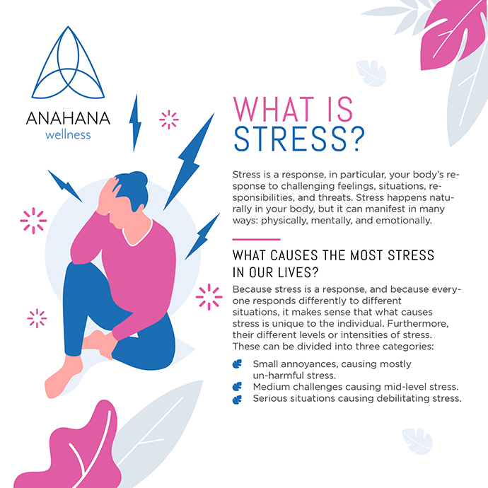 Stress Management, What is stress