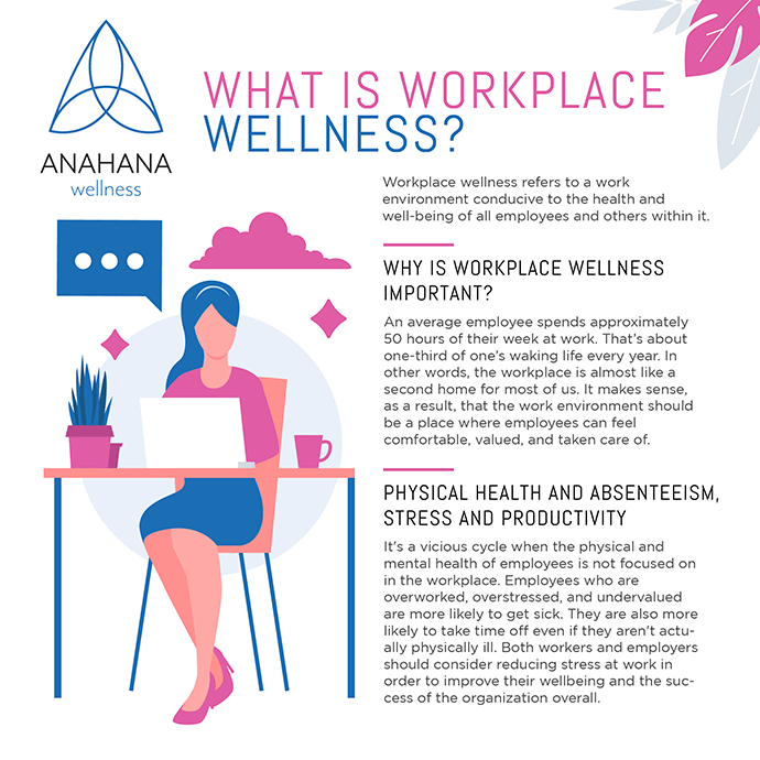 What is workplace wellness and how can we improve it