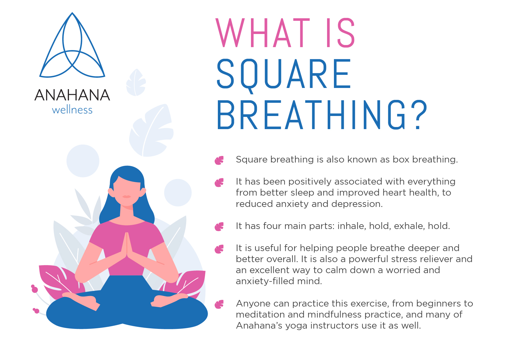 what is square breathing