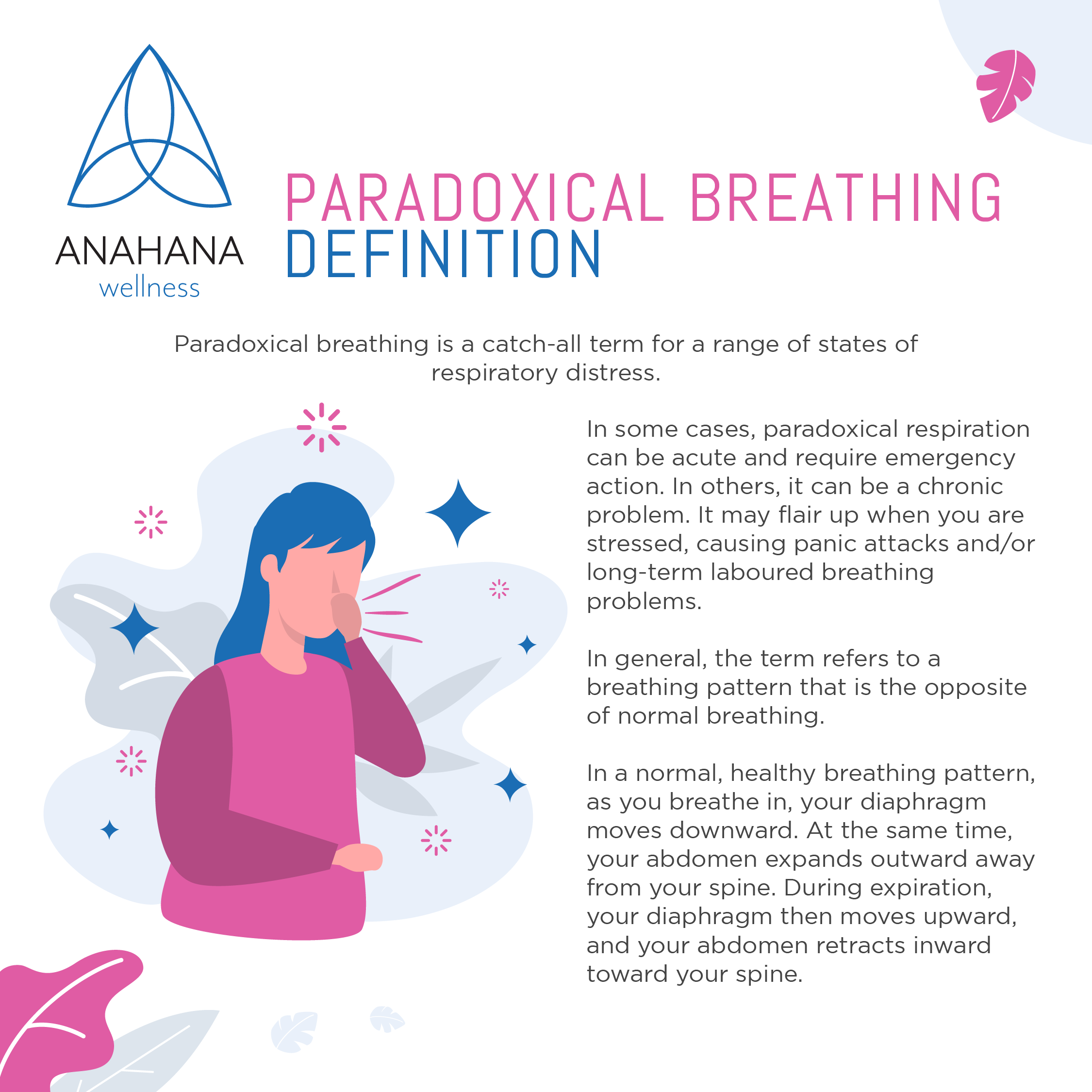 graphics of girl covering her mouth regarding paradoxical breathing