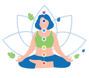 woman sitting in lotus pose illustrating the different chakra locations